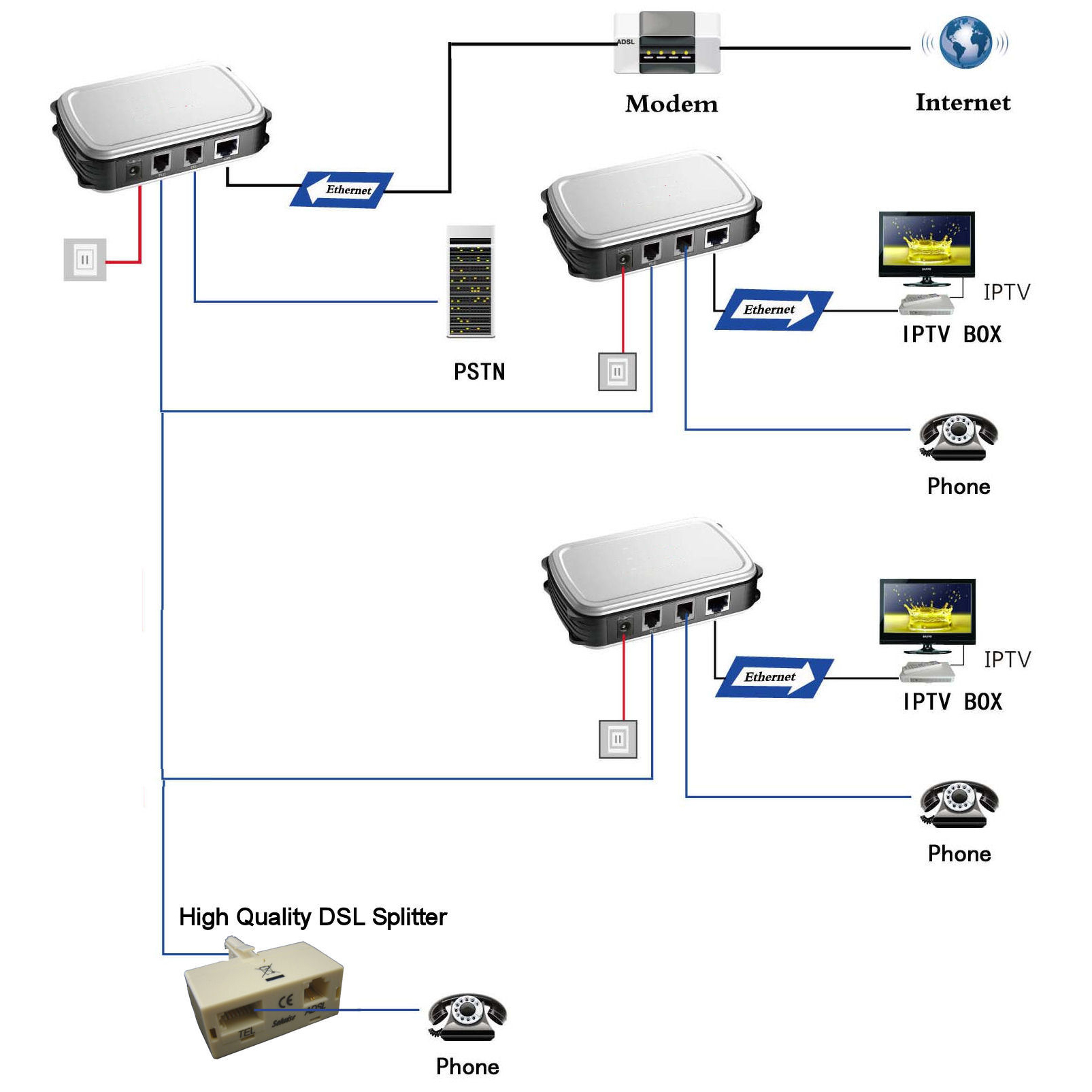 solwise homeplug over twisted pair solwise ltd rh solwise co uk Ethernet Wiring Pinout Cat6 Ethernet Wiring