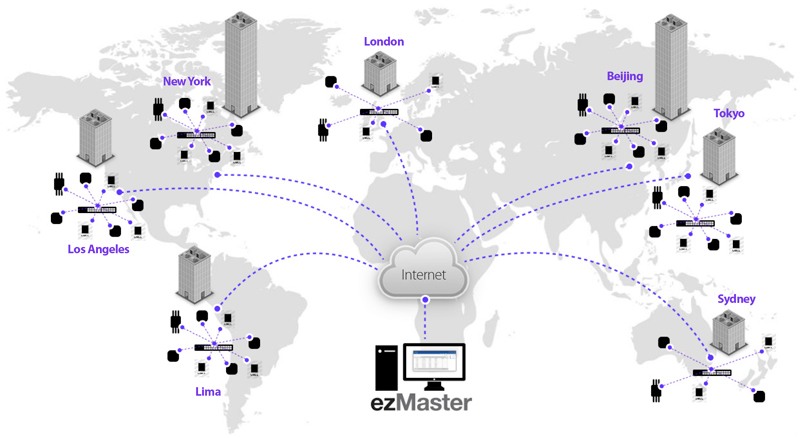 ezMaster from EnGenius