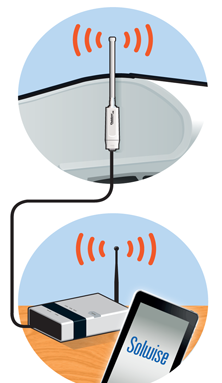 Solwise WiFi Booster kit for Boats, Caravans &