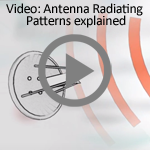 Antenna Radiating Patterns explained