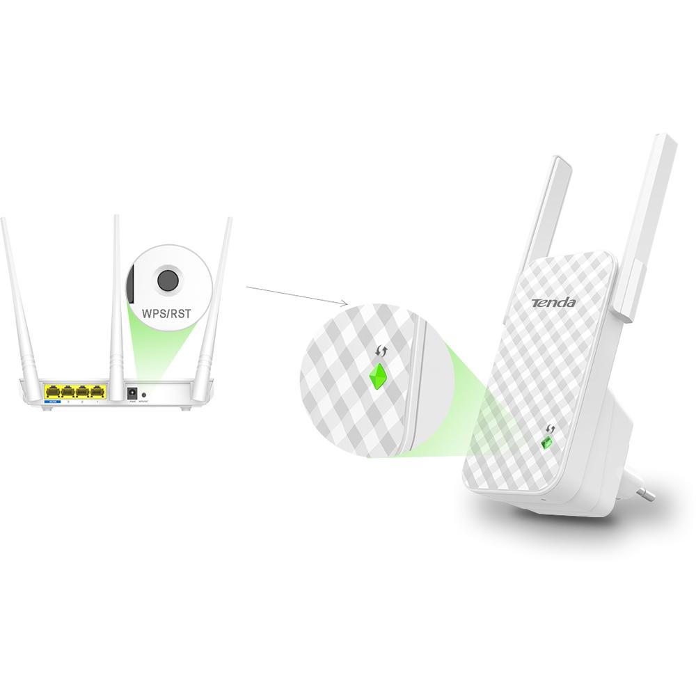 Tenda Wifi Range Extender Repeater Solwise Ltd