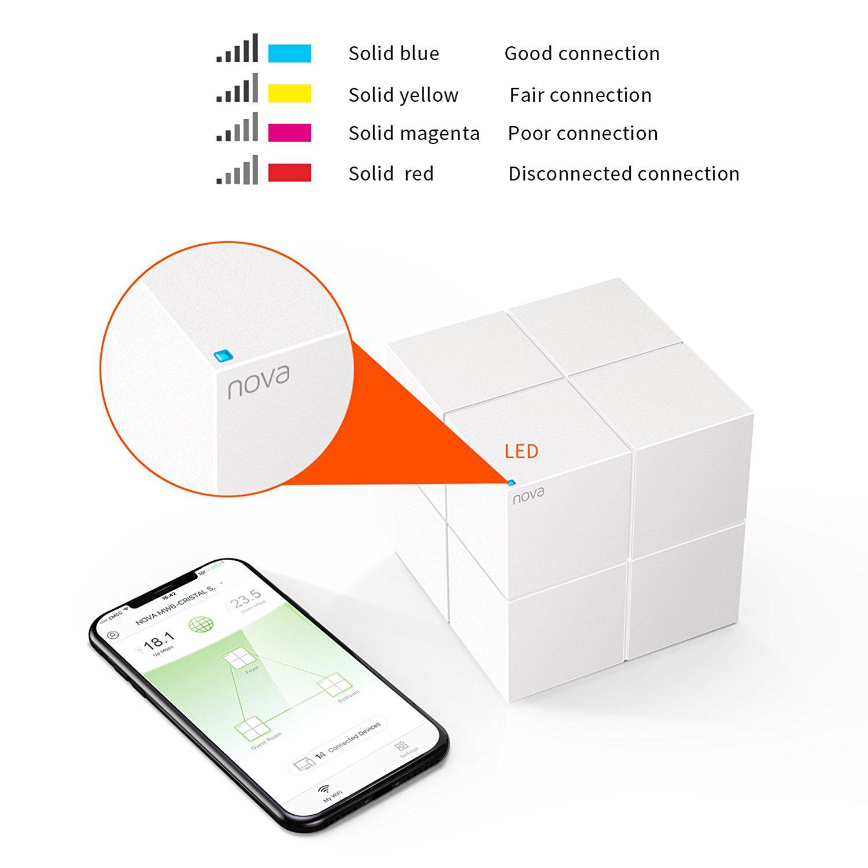 Tenda Whole Home Mesh Wifi System Nova Solwise Ltd
