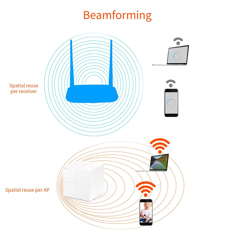 Tenda Whole Home Mesh WiFi System - Nova | Solwise Ltd