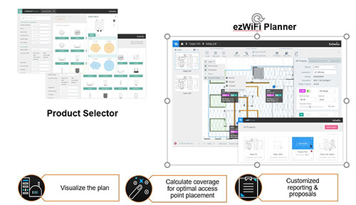 WiFI Planner and Product Selector